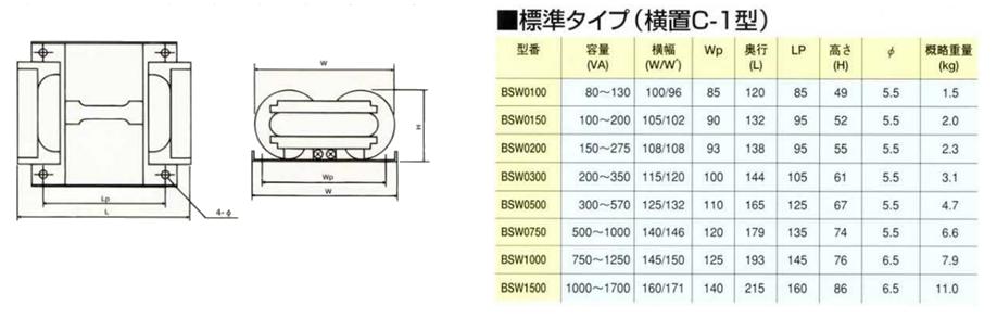 ●外形寸法および重量(標準タイプ)
